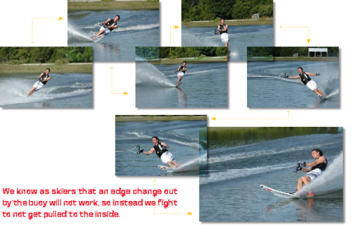 Chris Rossi pull out and turn in slalom water ski gate. Slalom ski gates